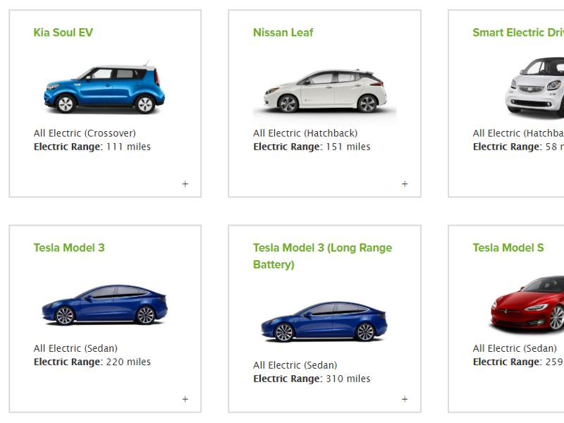A screenshot of the tool showing a grid of cars available